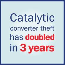 Catalytic converter theft has foubled in 3 years