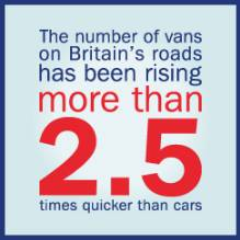 The number of vans on Britain's roads has been rising more than 2 and a half times quicker than cars