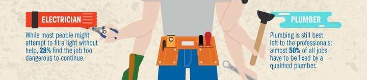 j320804_creative_trades_infographic_electrician_plumber.jpg