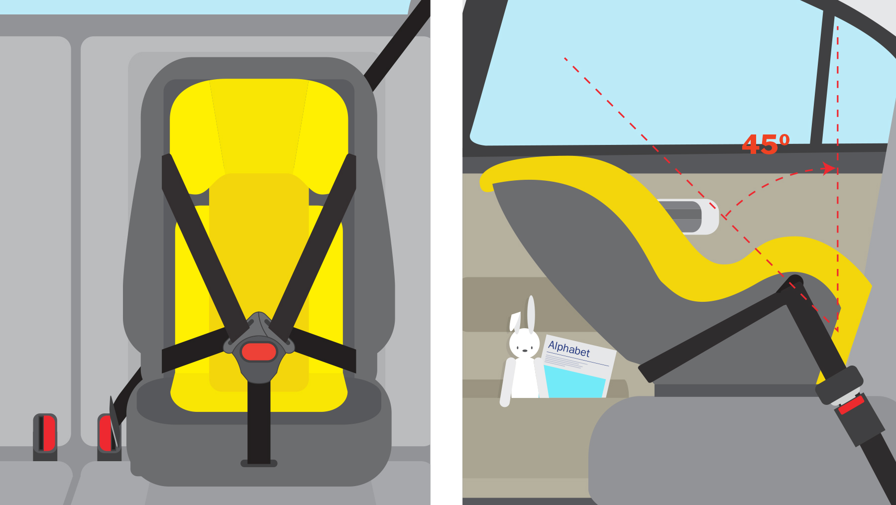 Experts recommend that children travel in rear-facing seats for as long as possible