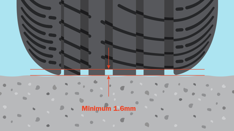 Make sure that you're within the legal minimum tread depth limit of 1.6mm